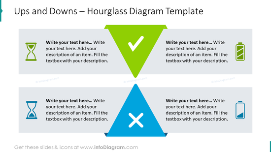 Ups and downs depicted with hourglass diagram