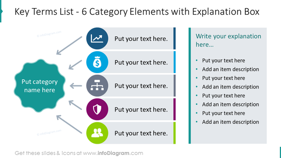 Key terms list for 6 category elements with explanation box