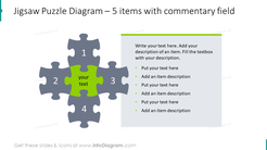 Jigsaw puzzle diagram for 5 items with commentary field