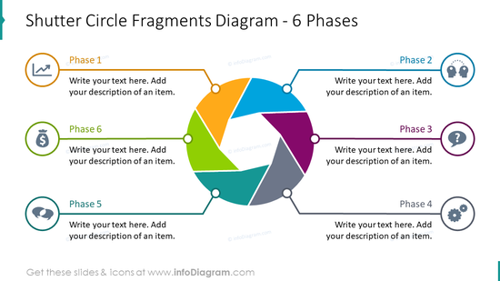 Shutter circle fragments diagram for 6 phases