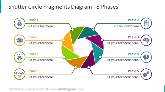 Shutter circle fragments diagram for 8 phases