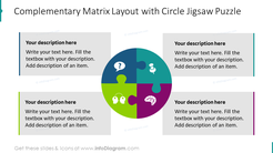 Complementary matrix layout with circle jigsaw puzzle