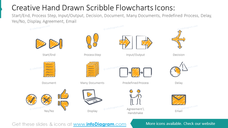 Example of the scribble flowcharts icons