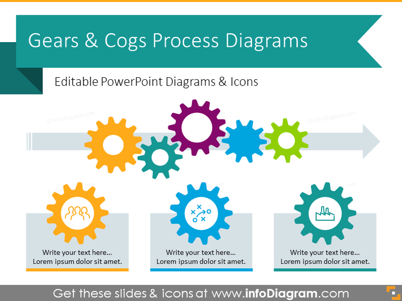 Process Gears & Cogs Template (PPT Diagrams)