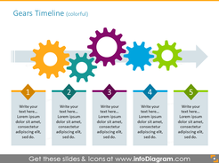 Gears colorful timeline
