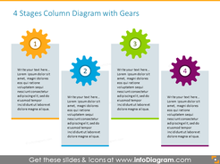 Gears column diagram showed in 4 stages