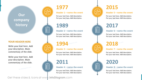 Vertical History Timeline for Established Company – 8 Decades Events