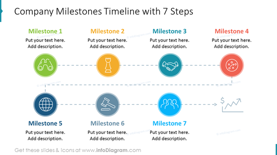 Company Milestones Timeline with 7 Steps