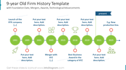 9-year Old Firm History Template with Foundation Date, Mergers, Awards, Technological Advancements