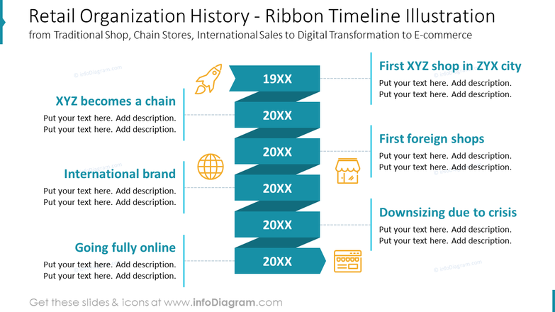 Retail organization history showed with ribbon timeline