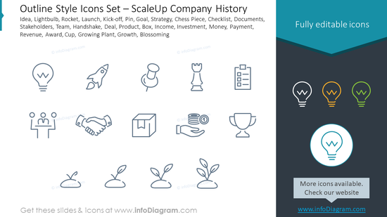 Outline Style Icons Set – ScaleUp Company History
