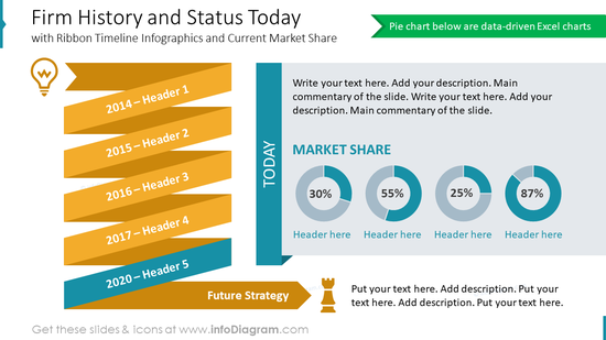 Firm History and Status Today with Ribbon Timeline Infographics and Current Market Share