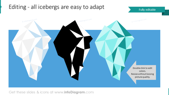 Examples of the iceberg diagrams