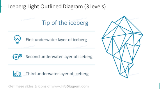 Light outlined iceberg diagram