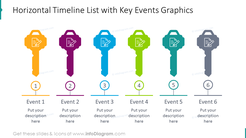 Horizontal timeline list showing key events infographics