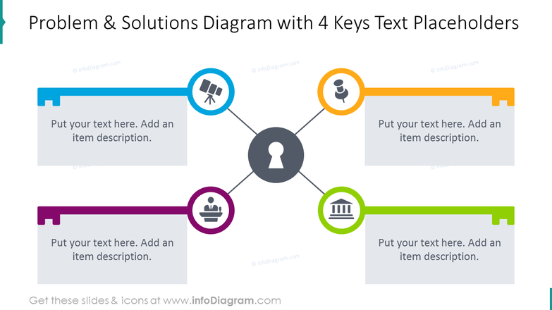 4 keys text placeholders for describing problem and solutions