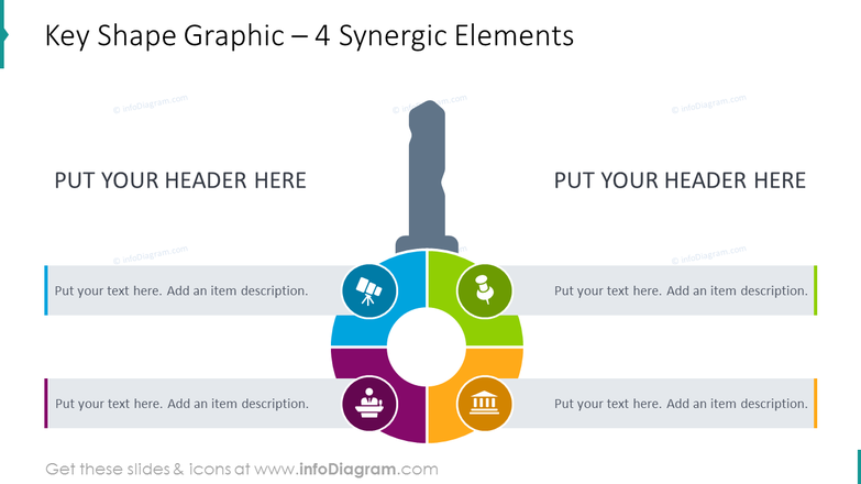 Key shape slide for 4 synergetic elements