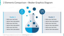 Two elements comparison: beaker graphics