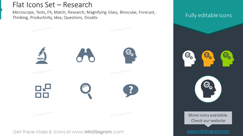 Flat icons set:microscope, tests, fit, match,research
