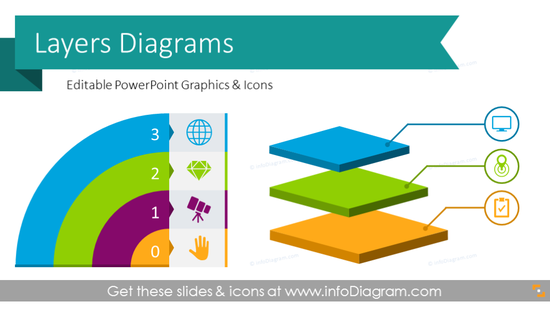 Layers & Tiers Diagram Graphics (PPT Template)