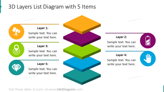 Five items 3D layers diagram with text placeholders