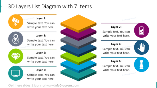 Seven items 3D layers diagram with colorful icons and description
