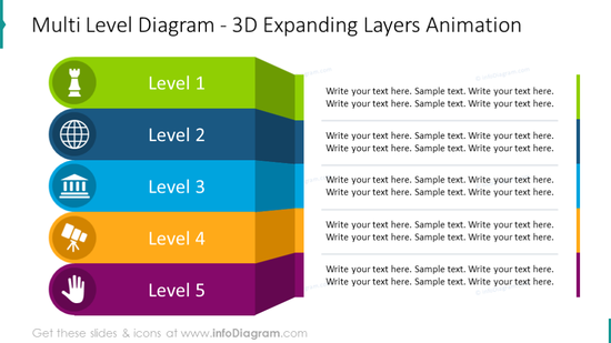 3D expanding layers multi level diagram with flat icons and description
