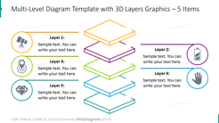 Five items 3D layers diagram shown with outline graphics