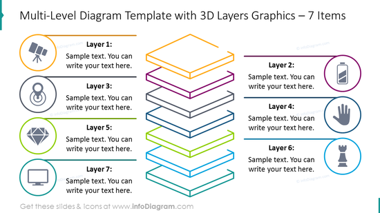Seven items 3D layers chart shown with outline graphics