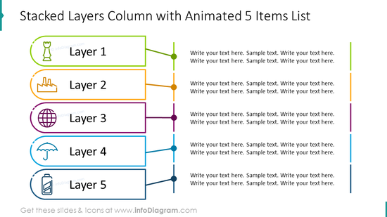 Stacked layers column diagram with description for each item