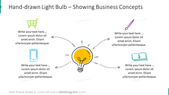 Hand-drawn light bulb intended to present business concepts