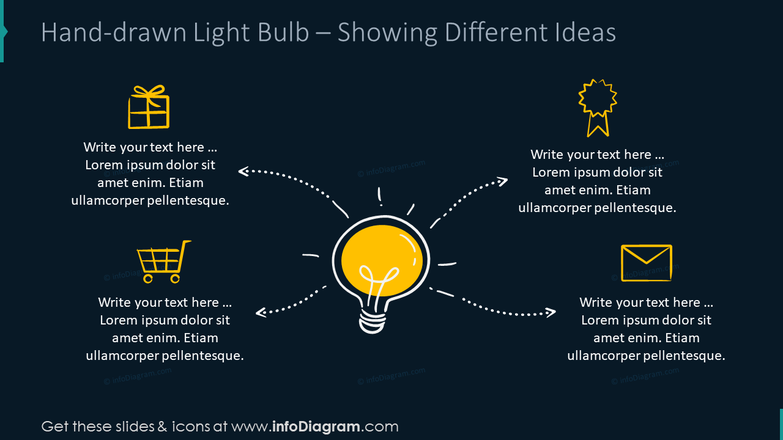 Hand-drawn light bulb presenting different ideas with outline icons