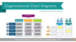 Company Organizational Structure Charts (PPT diagrams)