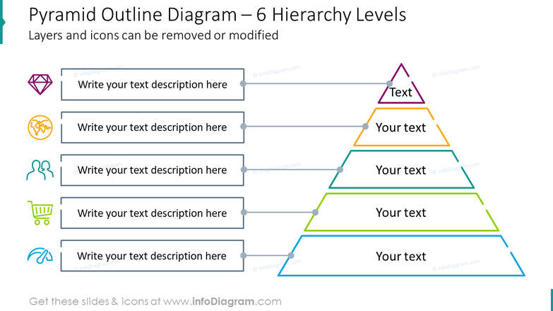 Pyramid outline diagram for six hierarchy levels