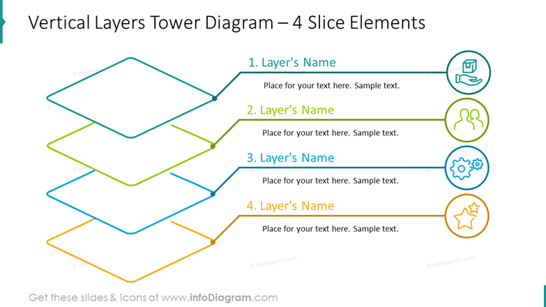 Vertical layers tower diagram for four slice elements