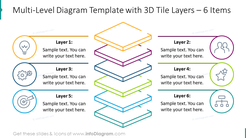 Multi-level diagram template with 3D tile layers for six items