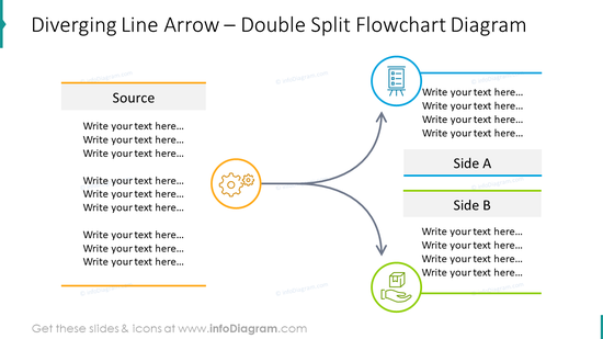 Diverging line arrow with double split flowchart diagram