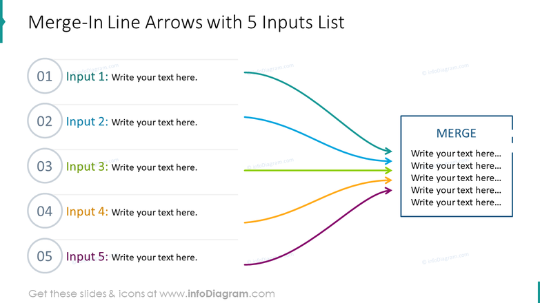 Merge-in line arrows with five inputs list