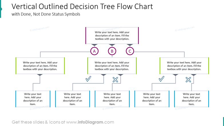Vertical outlined decision with tree flow chart