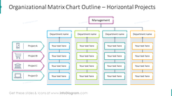 Organizational matrix chart outline showed with horizontal projects