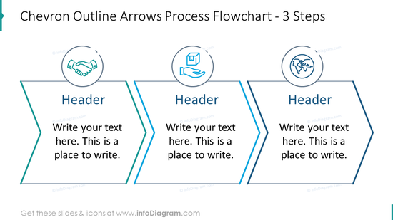 Chevron outline arrows process flowchart for three steps
