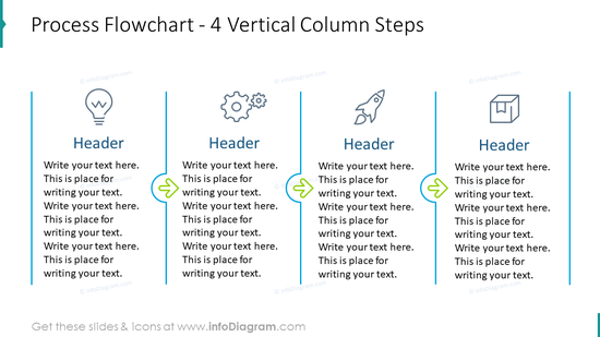 Process flowchart for four vertical column steps