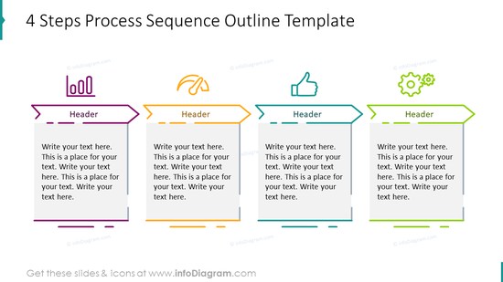 Four steps process sequence outline template