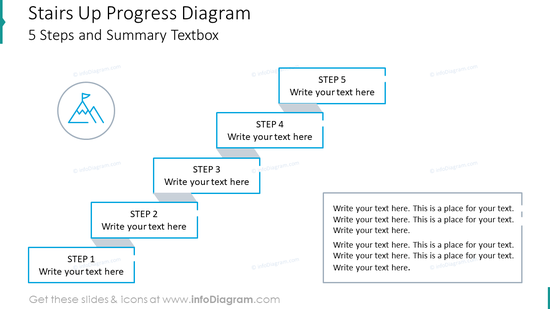Stairs up progress diagram