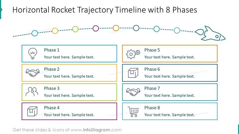 Horizontal timeline with rocket launch graphics with eight phases