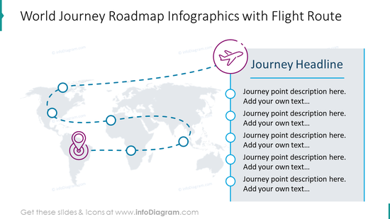 World journey roadmap infographics