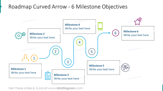 Roadmap curved arrow for six milestone objectives