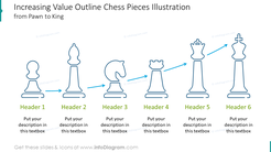 Increasing value outline chess pieces illustration
