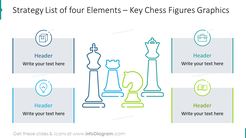 Strategy list of four elements with key chess figures graphics