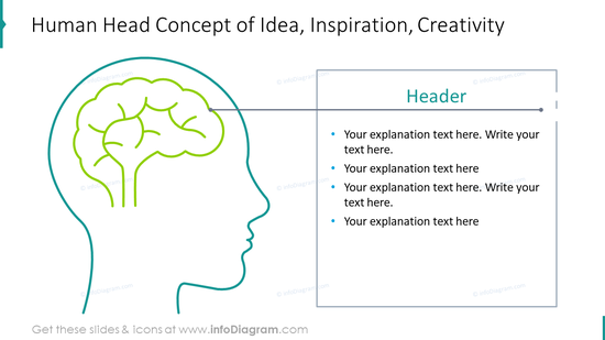 Human head concept of idea, inspiration, creativity